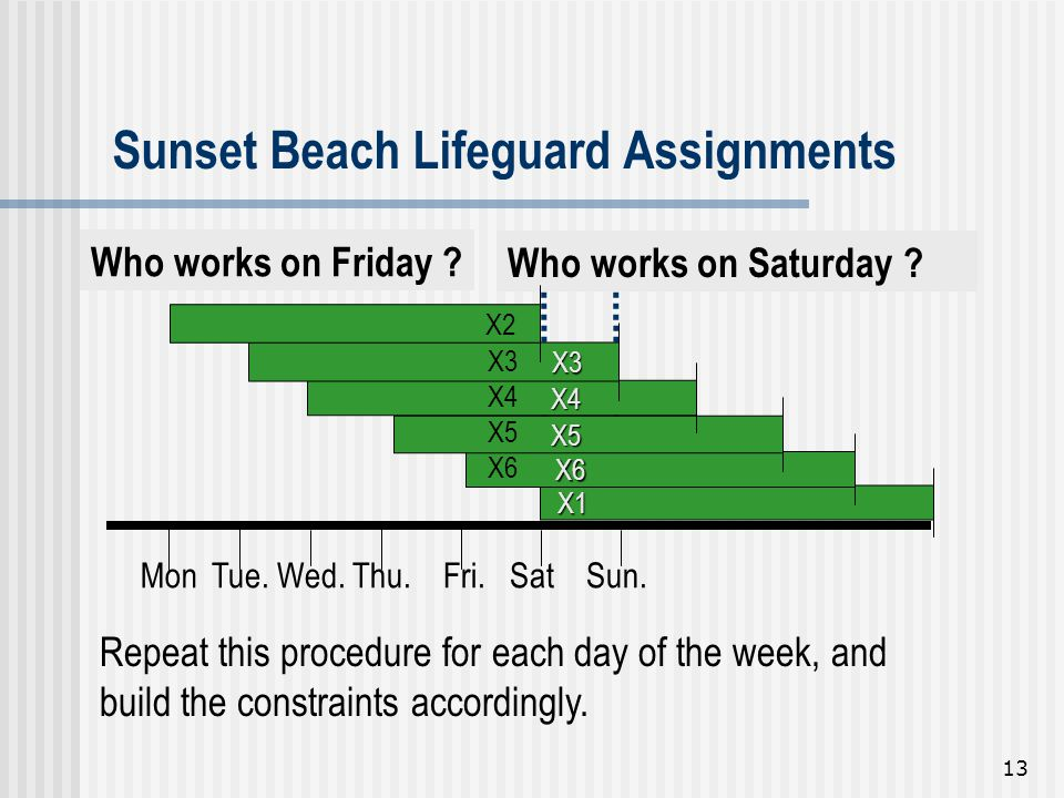 13 X1 X1 Sunset Beach Lifeguard Assignments X6 X6 X5 X5 X4 X4 X3 X3 Tue. Wed. Thu. Fri. Sat Sun. Who works on Saturday ? Who works on Friday ? X2 Mon