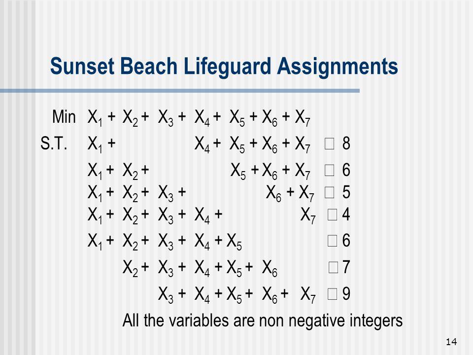 14 Sunset Beach Lifeguard Assignments MinX 1 + X 2 +X 3 +X 4 + X 5 +X 6 + X 7 S.T.X 1 +X 4 + X 5 +X 6 + X 7  8 X 1 + X 2 + X 5 +X 6 + X 7  6 X 1 + X