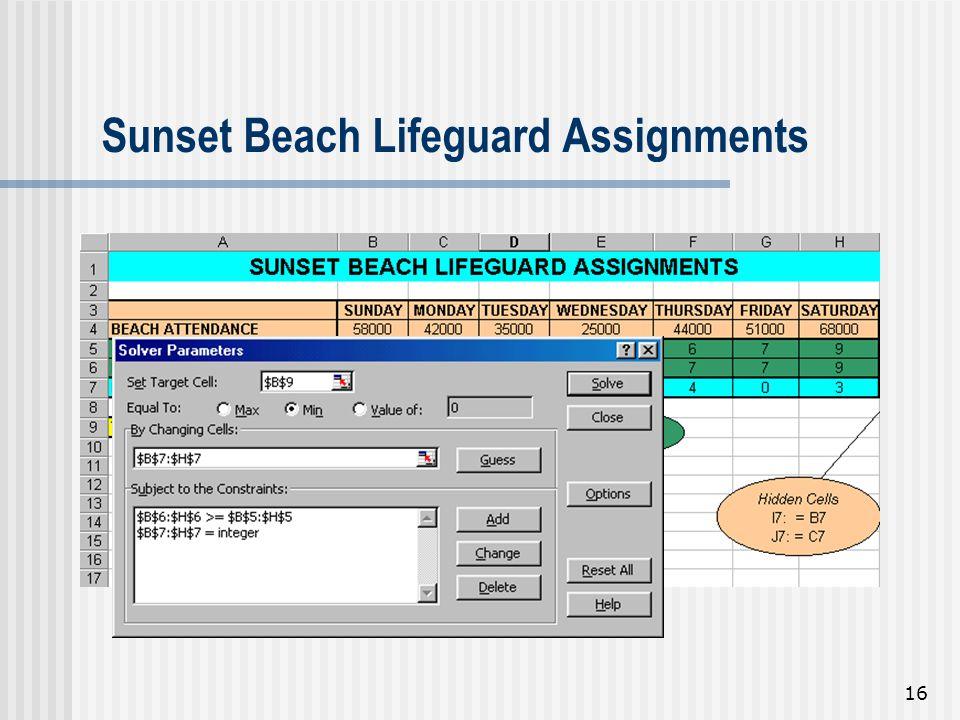 16 Sunset Beach Lifeguard Assignments