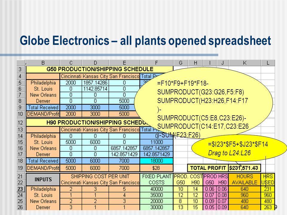 39 Globe Electronics – all plants opened spreadsheet =F10*F9+F19*F18- SUMPRODUCT(G23:G26,F5:F8) SUMPRODUCT(H23:H26,F14:F17 )- SUMPRODUCT(C5:E8,C23:E26