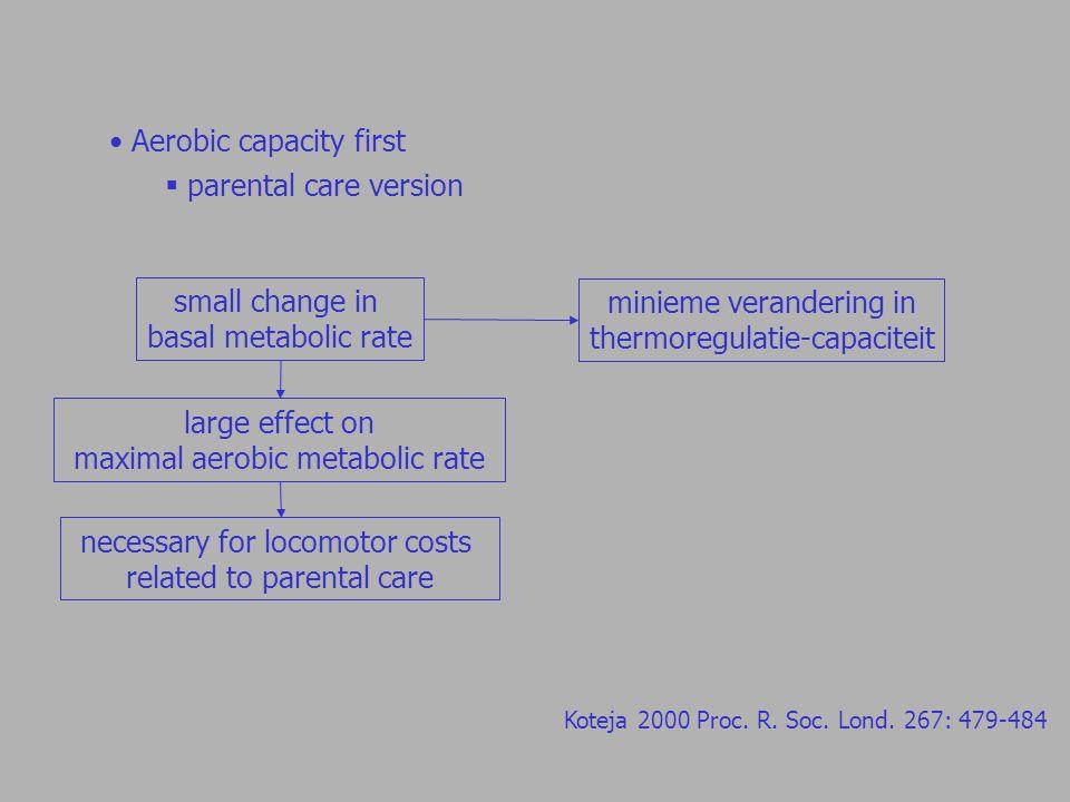 Aerobic capacity first  parental care version Koteja 2000 Proc.