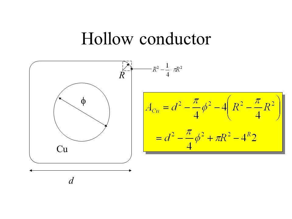 Hollow conductor  R d Cu