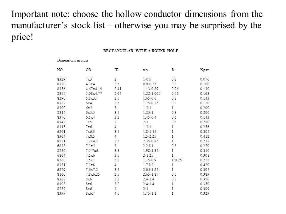 RECTANGULAR WITH A ROUND HOLE Dimensions in mm NO.OD.ID.x/yRKg/m 83294x321/0.50.80.070 83304.3x42.50.9/0.750.80.100 83564.67x4.192.411.13/0.890.760.13