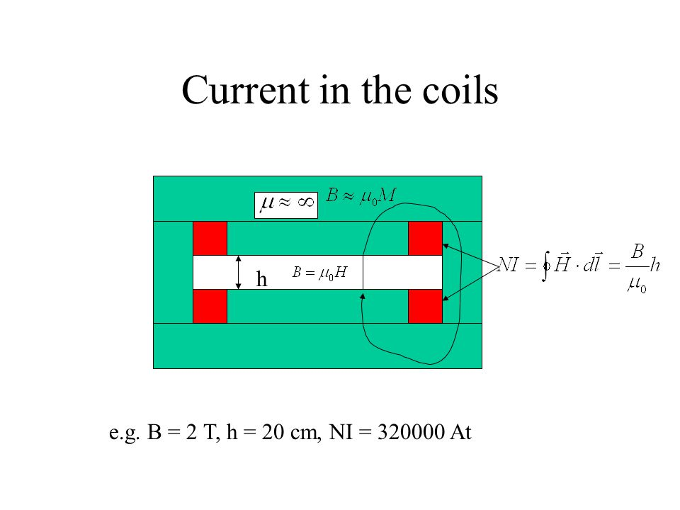Current in the coils h e.g. B = 2 T, h = 20 cm, NI = 320000 At