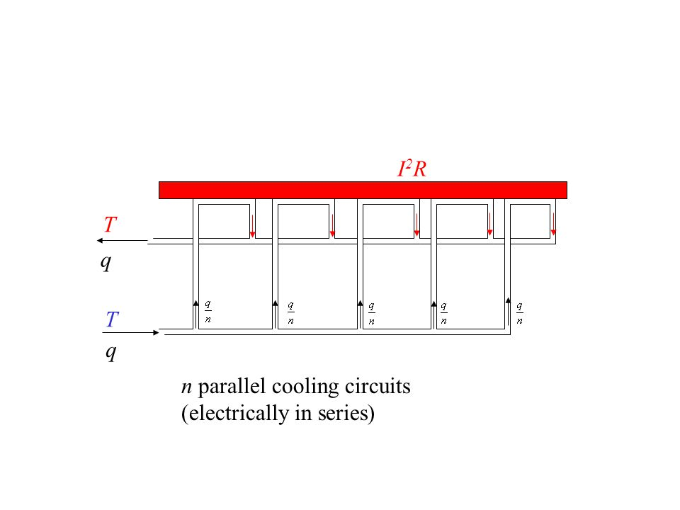 T q T q I2RI2R n parallel cooling circuits (electrically in series)