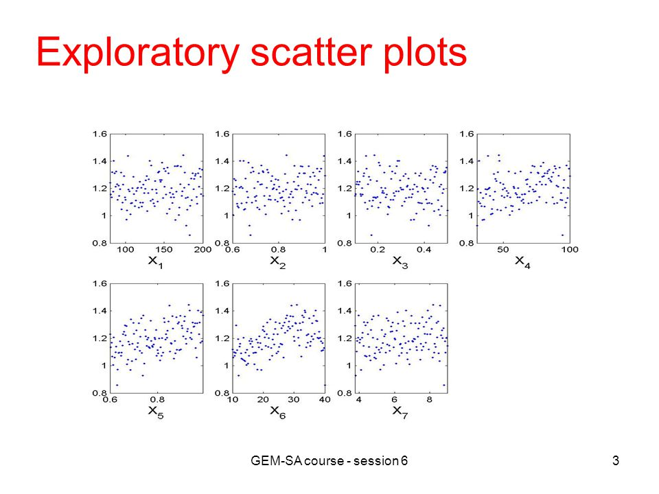GEM-SA course - session 63 Exploratory scatter plots