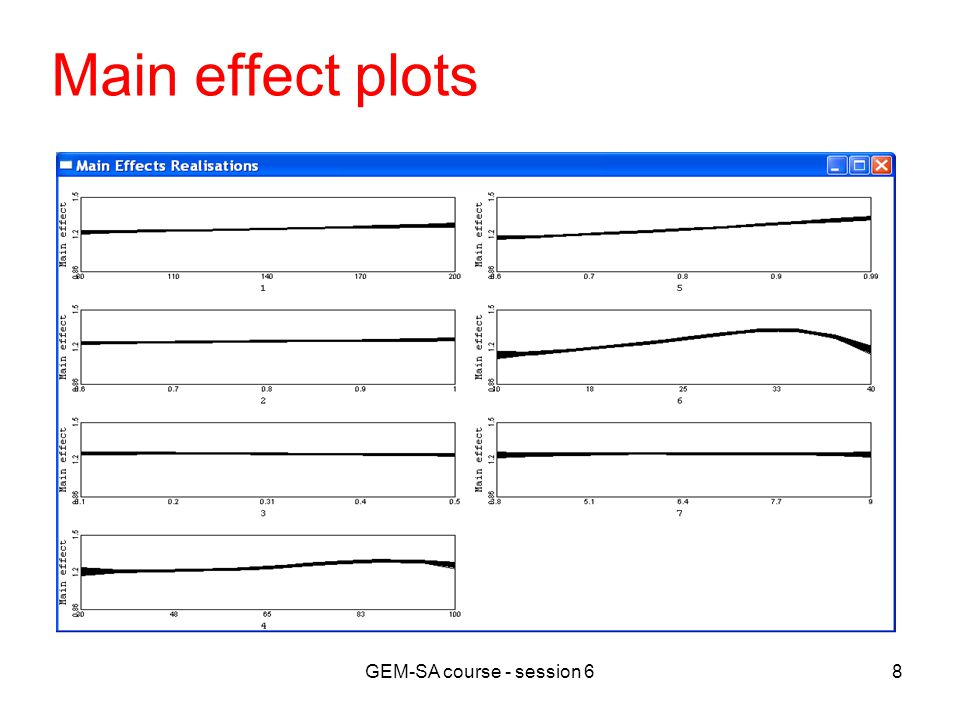 GEM-SA course - session 68 Main effect plots