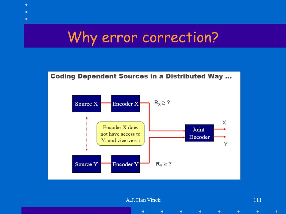 A.J. Han Vinck111 Why error correction