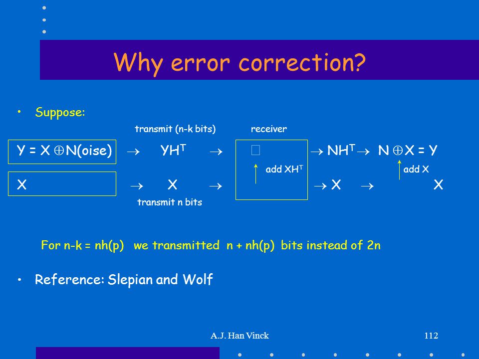 A.J. Han Vinck112 Why error correction.