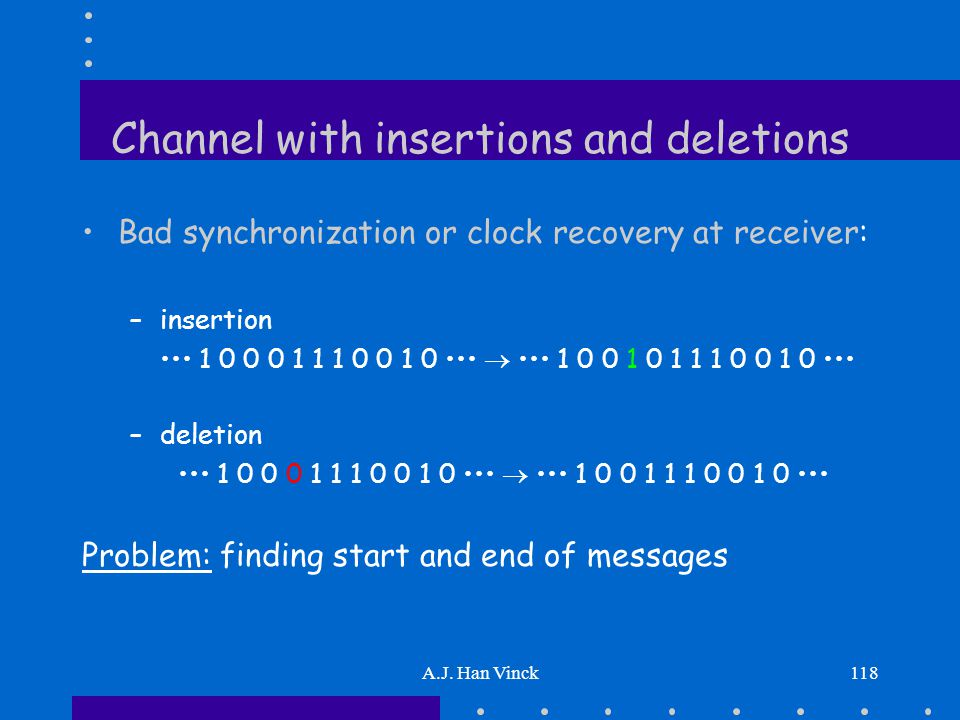 A.J. Han Vinck118 Channel with insertions and deletions Bad synchronization or clock recovery at receiver: –insertion 1 0 0 0 1 1 1 0 0 1 0  1 0 0 1