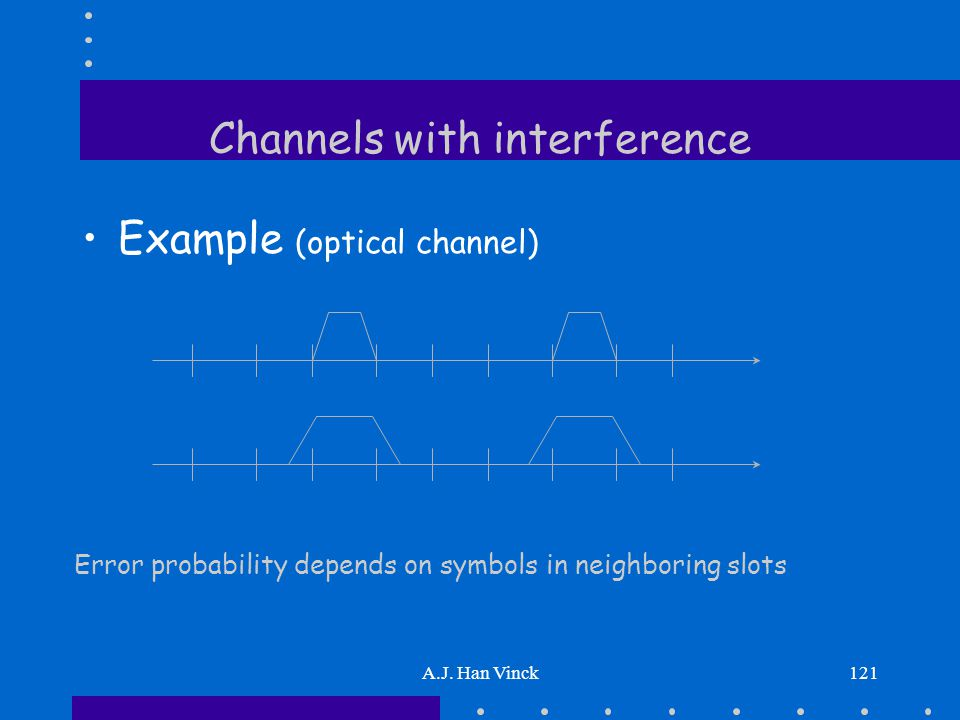 A.J. Han Vinck121 Channels with interference Example (optical channel) Error probability depends on symbols in neighboring slots