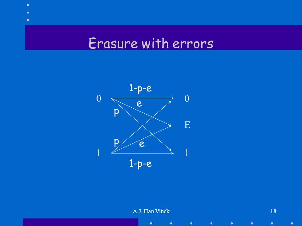 A.J. Han Vinck18 Erasure with errors 0101 0E10E1 p p e e 1-p-e