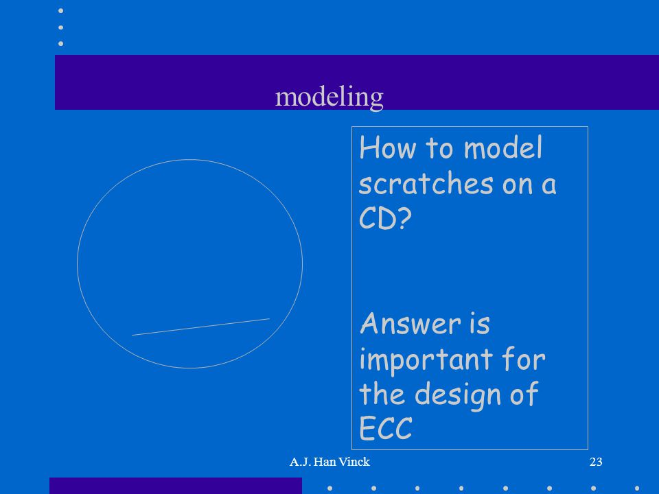 A.J. Han Vinck23 modeling How to model scratches on a CD Answer is important for the design of ECC