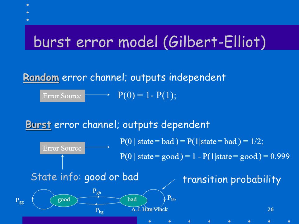 A.J. Han Vinck26 burst error model (Gilbert-Elliot) Error Source Random Random error channel; outputs independent P(0) = 1- P(1); Burst Burst error ch