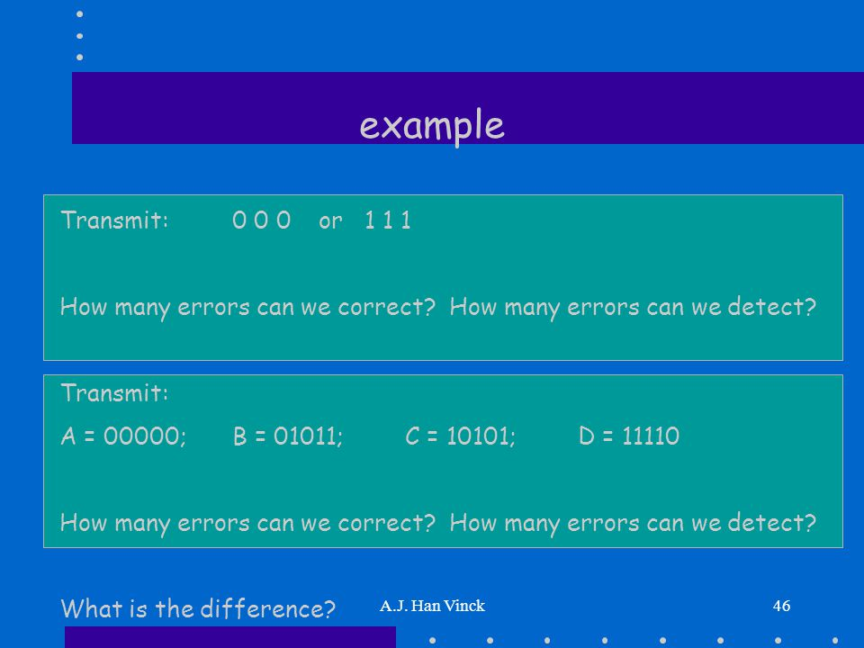 A.J. Han Vinck46 example Transmit: 0 0 0or 1 1 1 How many errors can we correct.