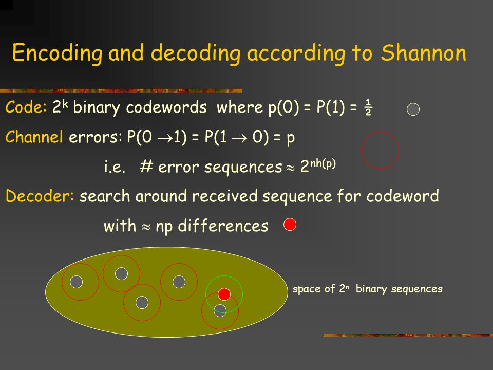 Encoding and decoding according to Shannon Code: 2 k binary codewords where p(0) = P(1) = ½ Channel errors: P(0  1) = P(1  0) = p i.e.  # error seq