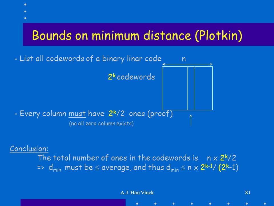A.J. Han Vinck81 Bounds on minimum distance (Plotkin) - List all codewords of a binary linar code n 2 k codewords - Every column must have 2 k /2 ones