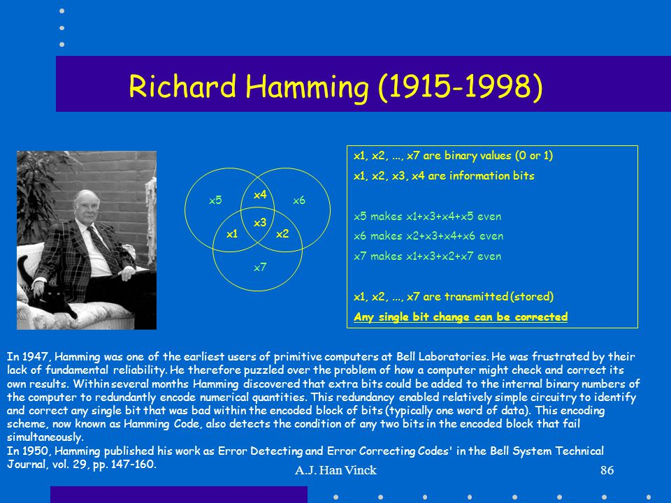 A.J. Han Vinck86 Richard Hamming (1915-1998) In 1947, Hamming was one of the earliest users of primitive computers at Bell Laboratories. He was frustr