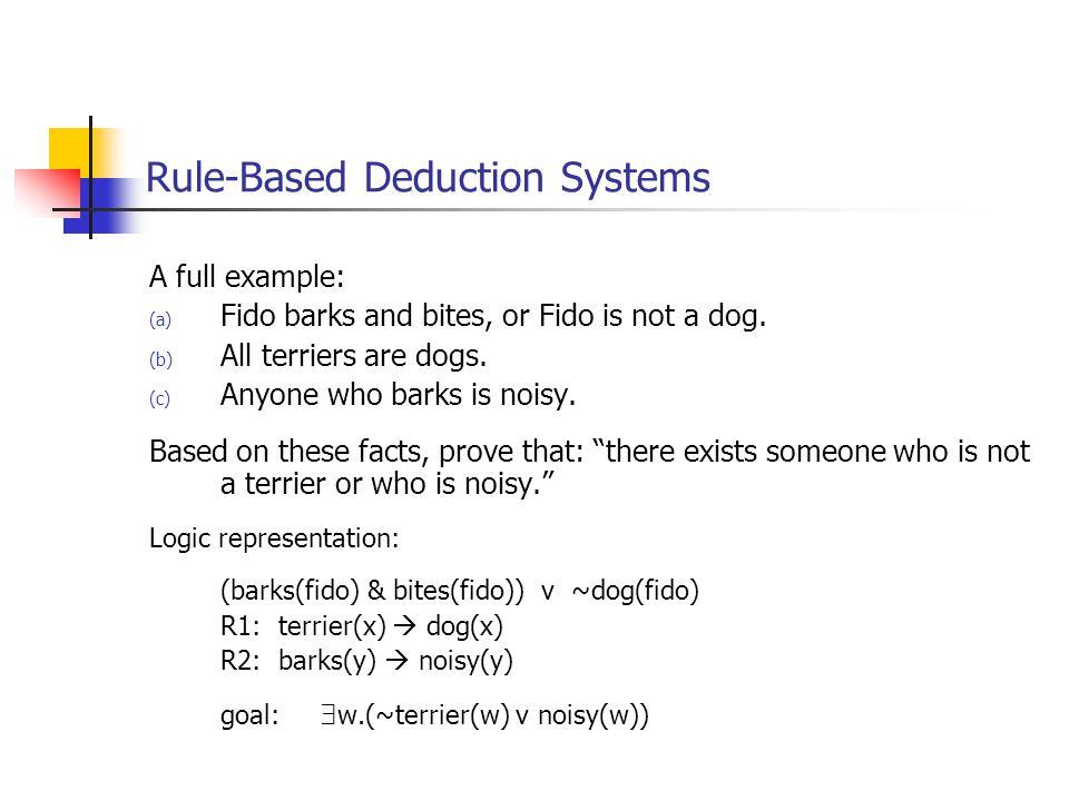 [barks(fido) & bites(fido)] v ~dog(fido) barks(fido) & bites(fido)~dog(fido) barks(fido)bites(fido) noisy(fido) ~terrier(fido) ~terrier(z)noisy(z) goal nodes R1 R2 {fido/z} AND/OR Graph for the 'terrier' problem: