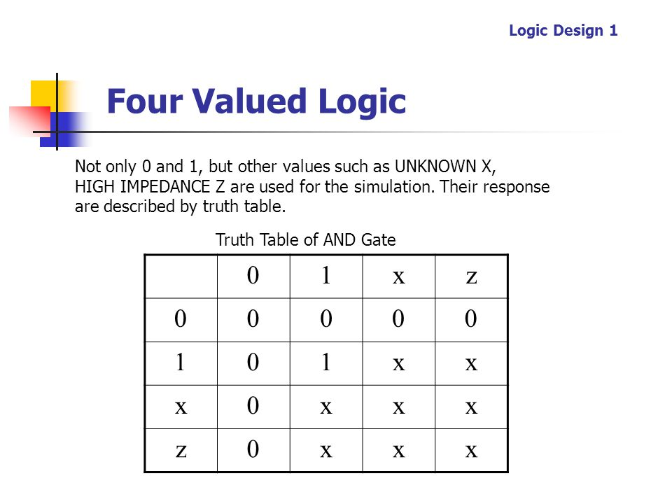 01xz 00000 101xx x0xxx z0xxx Truth Table of AND Gate Logic Design 1 Four Valued Logic Not only 0 and 1, but other values such as UNKNOWN X, HIGH IMPEDANCE Z are used for the simulation.
