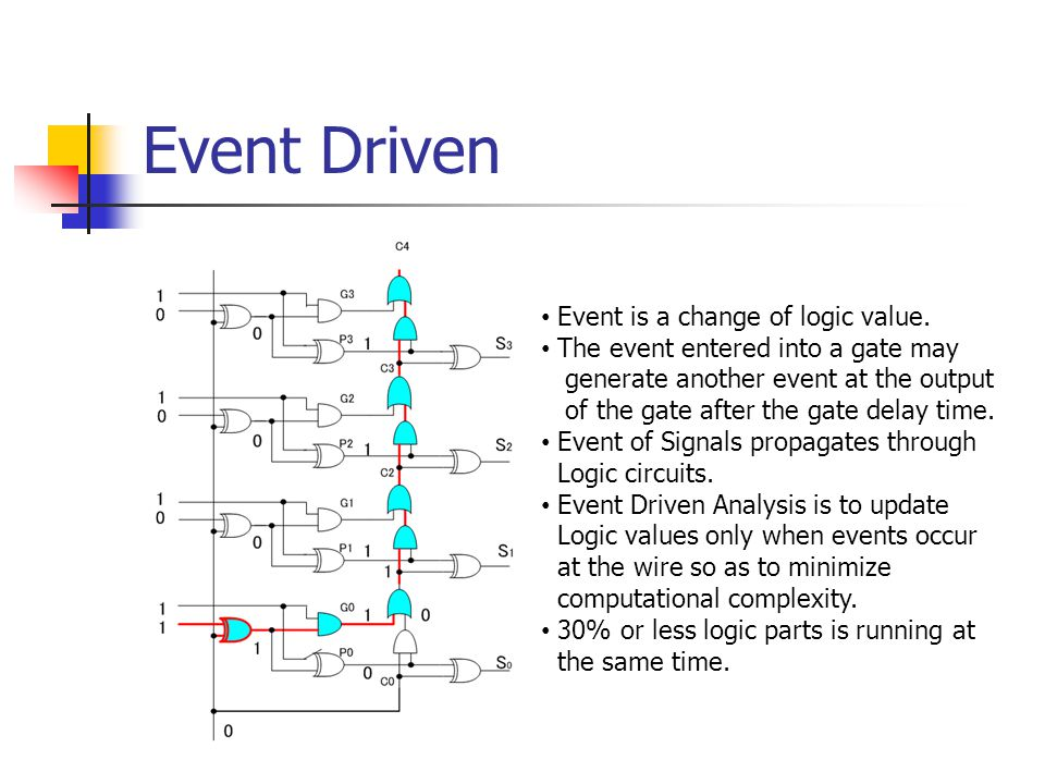 Event Driven Event is a change of logic value.