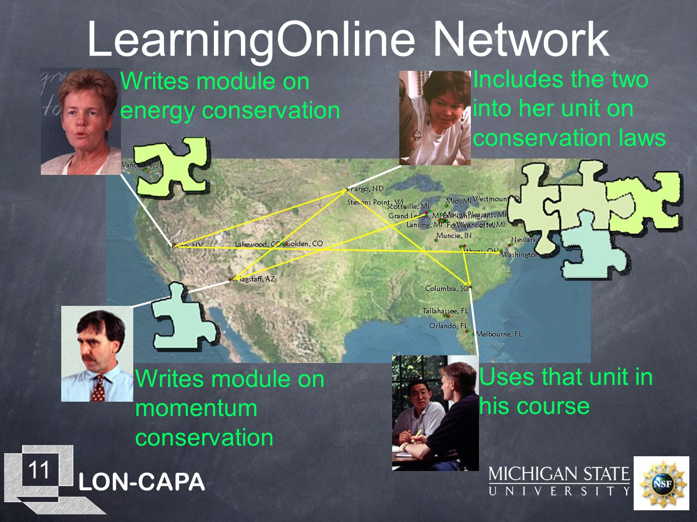 LON-CAPA 11 LearningOnline Network Writes module on energy conservation Writes module on momentum conservation Includes the two into her unit on conse