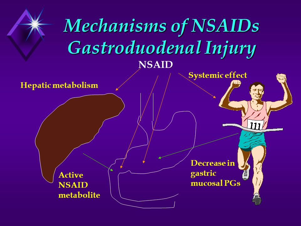 Mechanisms of NSAIDs Gastroduodenal Injury NSAID Hepatic metabolism Active NSAID metabolite Decrease in gastric mucosal PGs Systemic effect