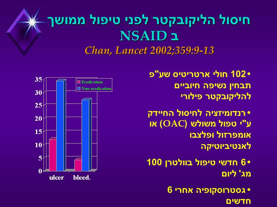 חיסול הליקובקטר לפני טיפול ממושך ב NSAID Chan, Lancet 2002;359:9-13 102 חולי ארטריטיס שע פ תבחין נשיפה חיוביים להליקובקטר פילורי רנדומיזציה לחיסול החיידק ע י טפול משולש (OAC) או אומפרזול ופלצבו לאנטיביוטיקה 6 חדשי טיפול בוולטרן 100 מג ליום גסטרוסקופיה אחרי 6 חדשים