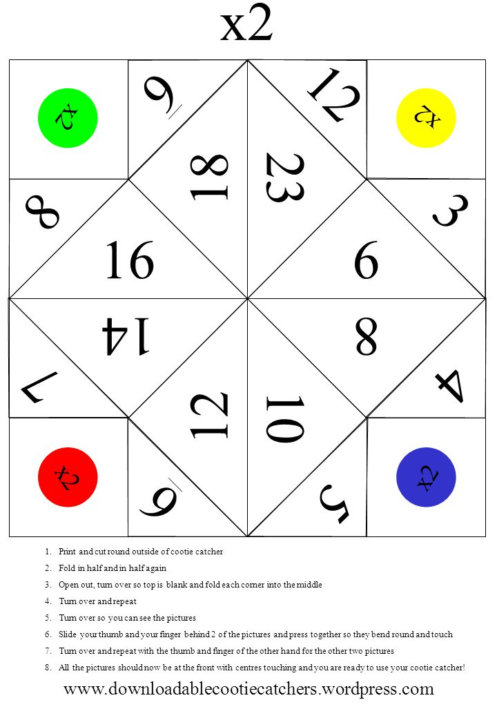 www.downloadablecootiecatchers.wordpress.com 1.Print and cut round outside of cootie catcher 2.Fold in half and in half again 3.Open out, turn over so top is blank and fold each corner into the middle 4.Turn over and repeat 5.Turn over so you can see the pictures 6.Slide your thumb and your finger behind 2 of the pictures and press together so they bend round and touch 7.Turn over and repeat with the thumb and finger of the other hand for the other two pictures 8.All the pictures should now be at the front with centres touching and you are ready to use your cootie catcher.