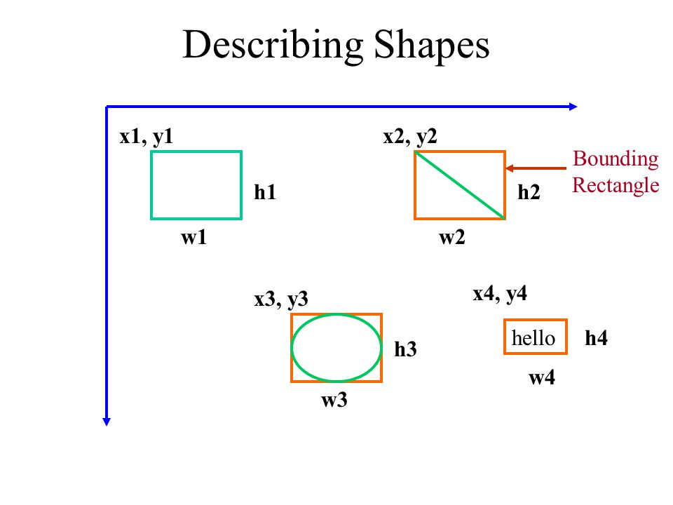 A Square With Text import shapes.RectangleModel; import shapes.TextModel; public interface SquareWithText { public RectangleModel getSquare(); public void setSquare(RectangleModel newVal); public TextModel getText (); }