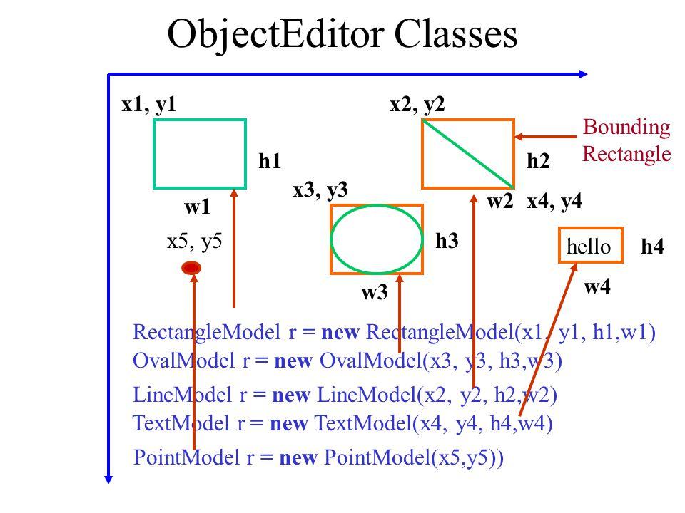 w2 h2 x2, y2 x3, y3 w3 h3 ObjectEditor Classes x1, y1 w1 h1 Bounding Rectangle hello x4, y4 w4 h4 x5, y5 RectangleModel r = new RectangleModel(x1, y1,