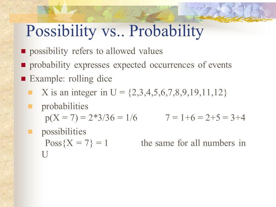 Possibility vs..