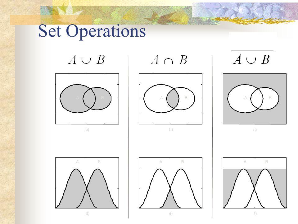 Set Operations a) AB b) AB c) AB d) AB e) AB f) AB