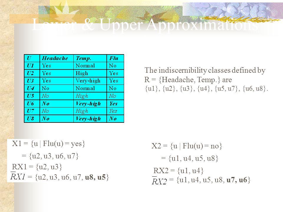 Lower & Upper Approximations (3) X1 = {u | Flu(u) = yes} = {u2, u3, u6, u7} RX1 = {u2, u3} = {u2, u3, u6, u7, u8, u5} X2 = {u | Flu(u) = no} = {u1, u4, u5, u8} RX2 = {u1, u4} = {u1, u4, u5, u8, u7, u6} The indiscernibility classes defined by R = {Headache, Temp.} are {u1}, {u2}, {u3}, {u4}, {u5, u7}, {u6, u8}.