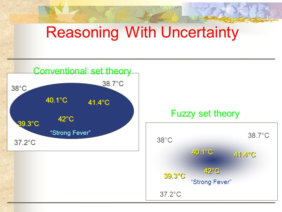 Uncertainty Let action A t = leave for airport t minutes before flight Will A t get me there on time.