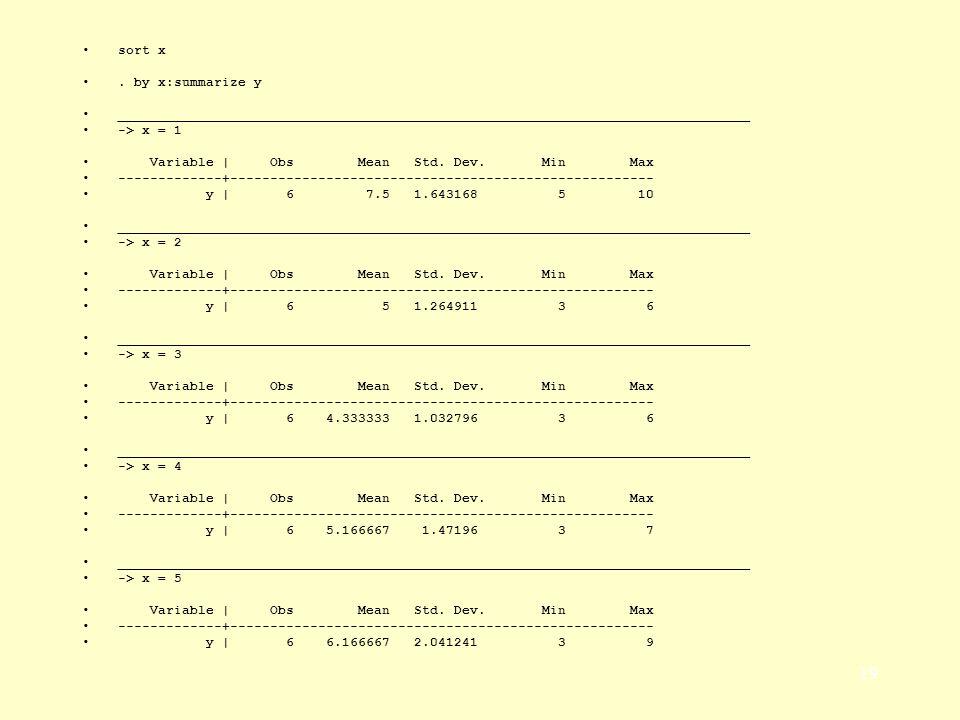 18. list y x x2 x3 x4 x5 y x x2 x3 x4 x5 1. 5 1 0 0 0 0 2. 8 1 0 0 0 0 3. 7 1 0 0 0 0 4. 7 1 0 0 0 0 5. 10 1 0 0 0 0 6. 8 1 0 0 0 0 7. 4 2 1 0 0 0 8.
