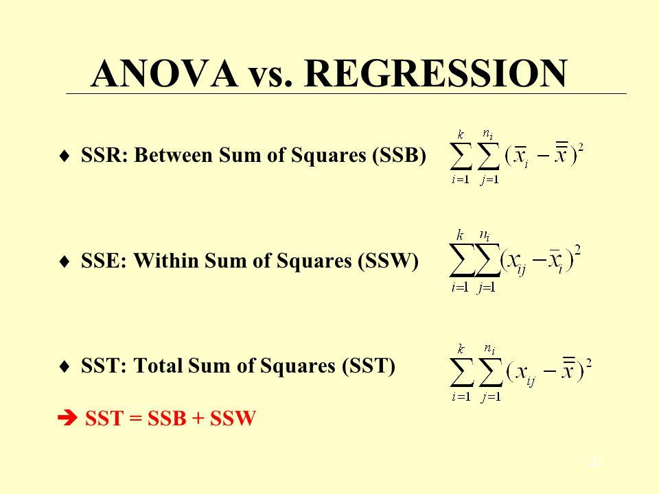 20 regress y x2 x3 x4 x5 Source   SS df MS Number of obs = 30 -------------+------------------------------ F( 4, 25) = 3.90 Model   36.4666667 4 9.116