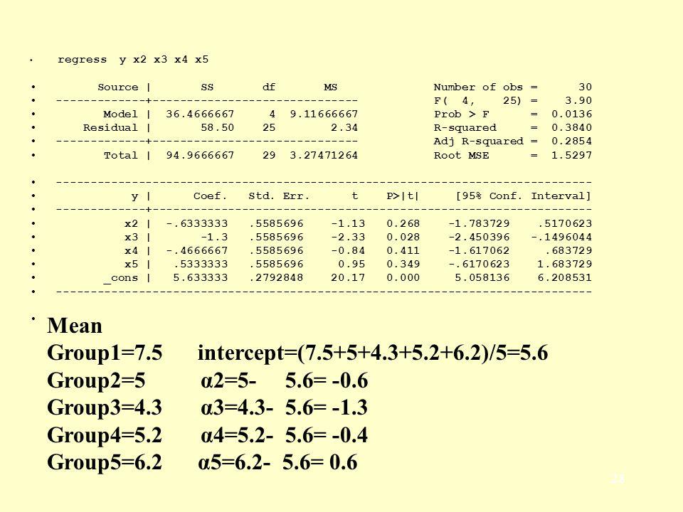 27 list y x x2 x3 x4 x5 y x x2 x3 x4 x5 1. 5 1 -1 -1 -1 -1 2. 8 1 -1 -1 -1 -1 3. 7 1 -1 -1 -1 -1 4. 7 1 -1 -1 -1 -1 5. 10 1 -1 -1 -1 -1 6. 8 1 -1 -1 -