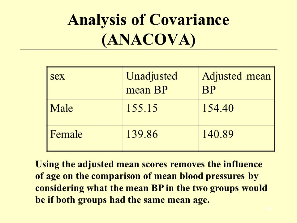 33 Analysis of Covariance (ANACOVA) Blood pressure data example (X=age, Z=sex)