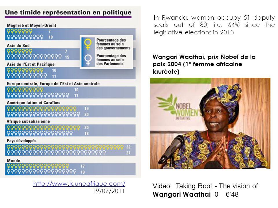 Wangari Waathai, prix Nobel de la paix 2004 (1° femme africaine lauréate) http://www.jeuneafrique.com/ 19/07/2011 In Rwanda, women occupy 51 deputy se