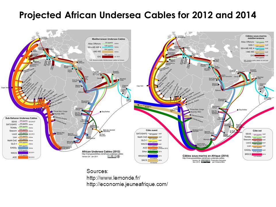Projected African Undersea Cables for 2012 and 2014 Sources: http://www.lemonde.fr/ http://economie.jeuneafrique.com/