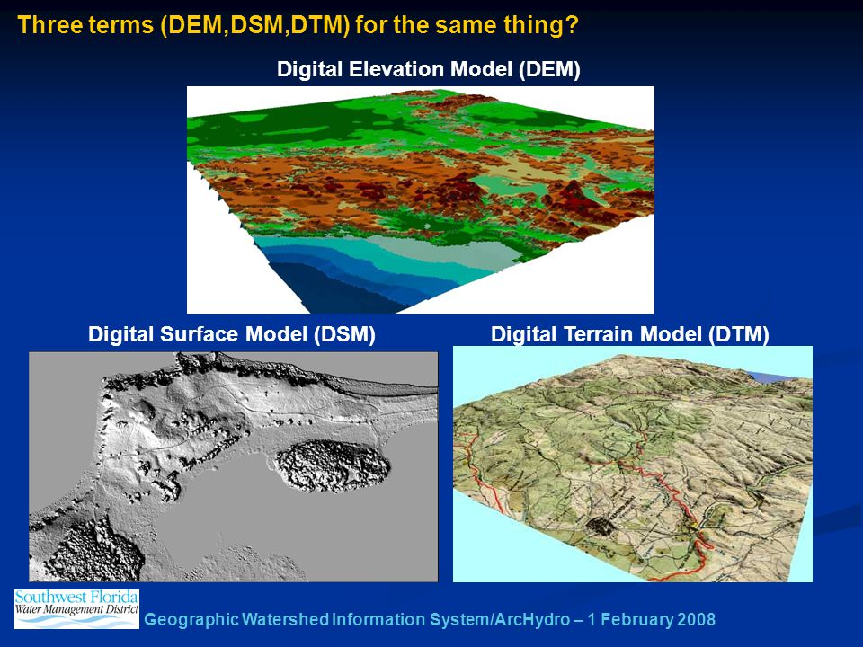 Geographic Watershed Information System/ArcHydro – 1 February 2008 Digital Terrain Model (DTM) Digital Elevation Model (DEM) Digital Surface Model (DSM) Three terms (DEM,DSM,DTM) for the same thing?