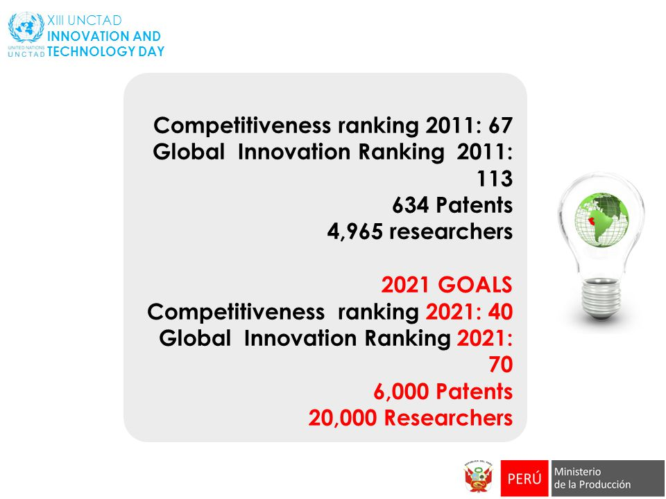 XIII UNCTAD INNOVATION AND TECHNOLOGY DAY Competitiveness ranking 2011: 67 Global Innovation Ranking 2011: 113 634 Patents 4,965 researchers 2021 GOALS Competitiveness ranking 2021: 40 Global Innovation Ranking 2021: 70 6,000 Patents 20,000 Researchers