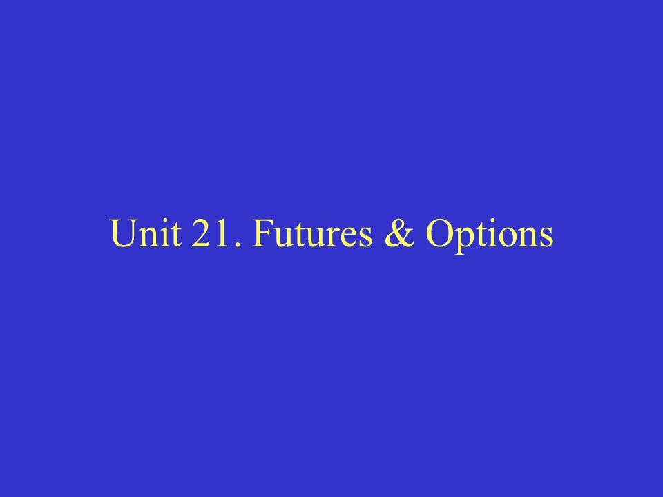 Unit 21. Futures & Options
