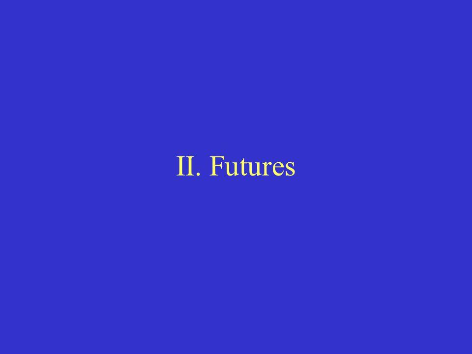 II. Futures