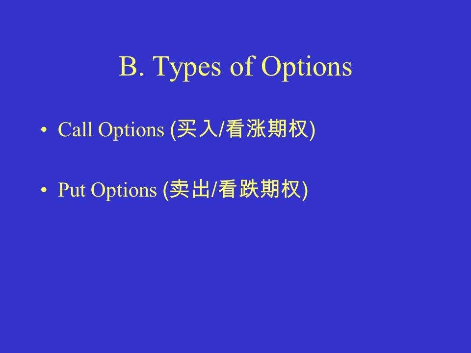 B. Types of Options Call Options ( 买入 / 看涨期权 ) Put Options ( 卖出 / 看跌期权 )