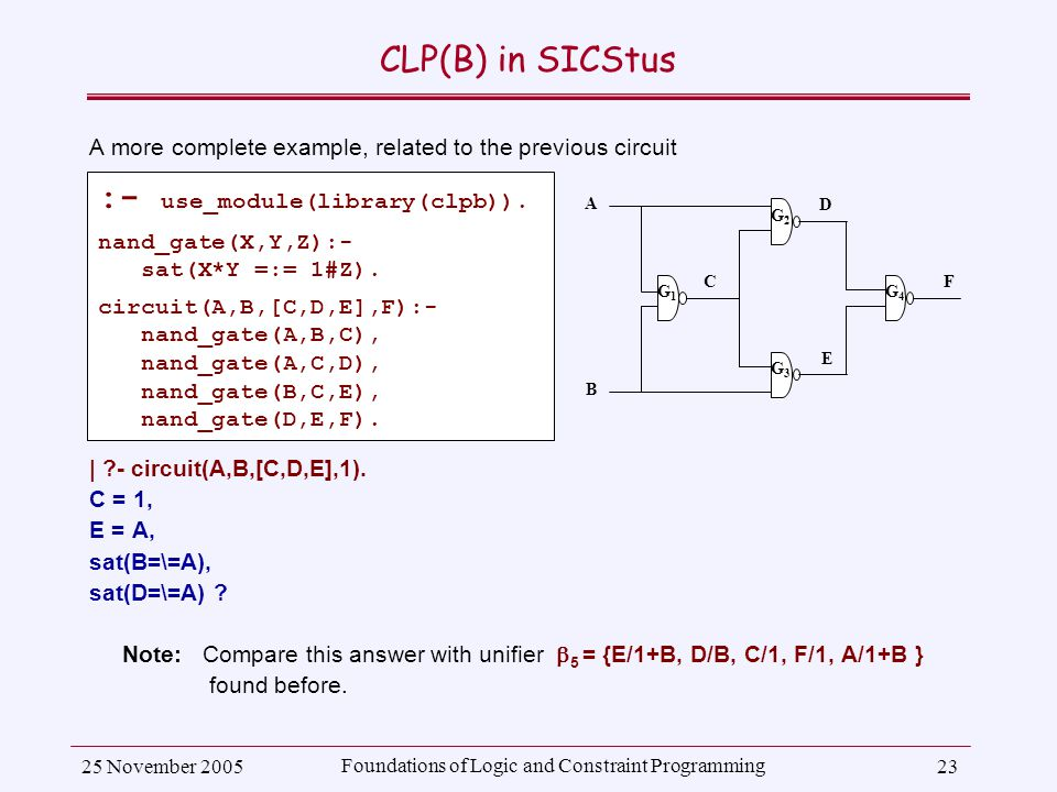 25 November 2005 Foundations of Logic and Constraint Programming 23 CLP(B) in SICStus A more complete example, related to the previous circuit | - circuit(A,B,[C,D,E],1).