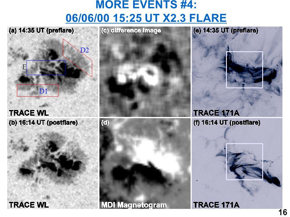 16 MORE EVENTS #4: 06/06/00 15:25 UT X2.3 FLARE D2 D1 E