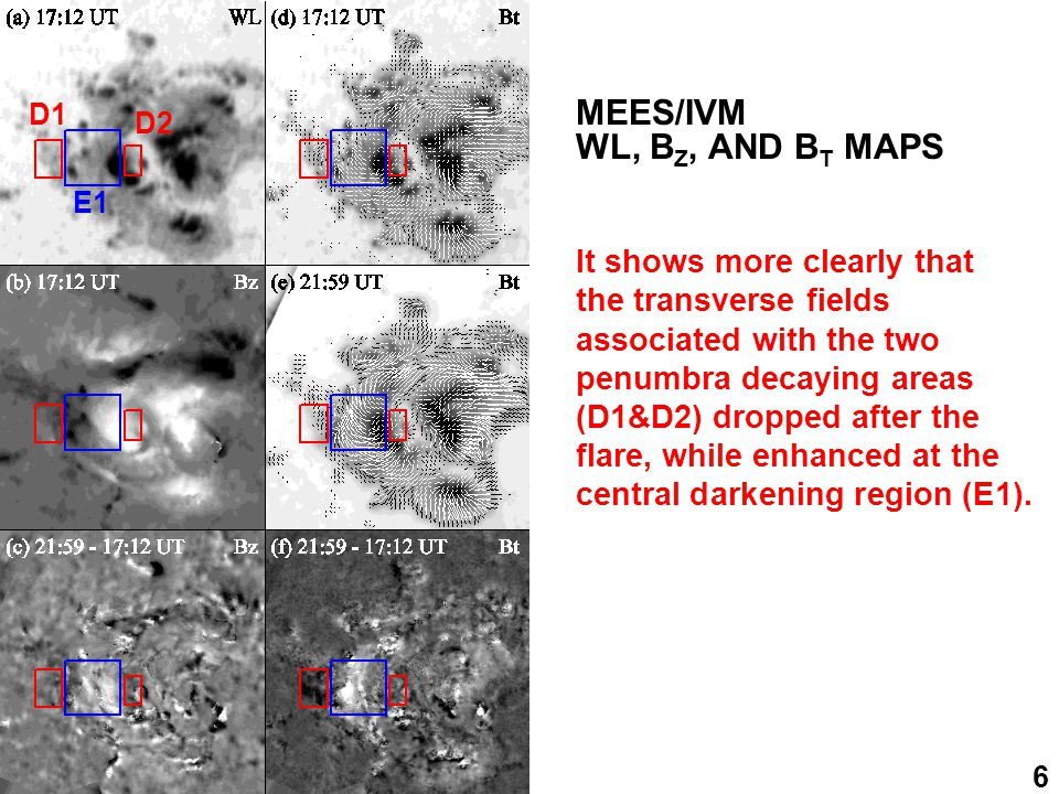 6 MEES/IVM WL, B Z, AND B T MAPS It shows more clearly that the transverse fields associated with the two penumbra decaying areas (D1&D2) dropped after the flare, while enhanced at the central darkening region (E1).
