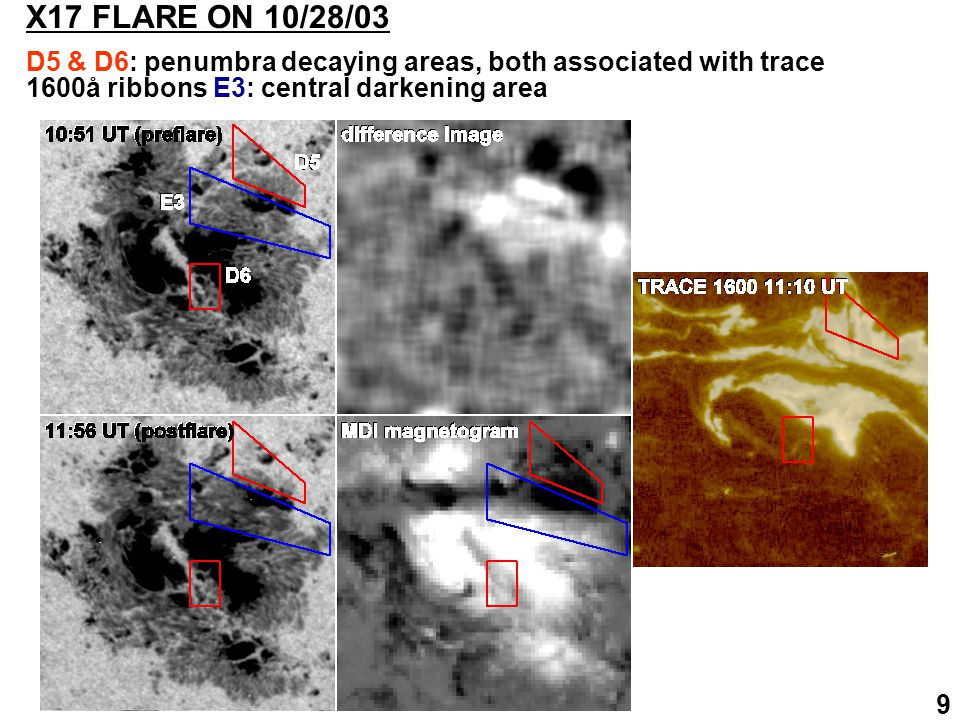 9 X17 FLARE ON 10/28/03 D5 & D6: penumbra decaying areas, both associated with trace 1600å ribbons E3: central darkening area